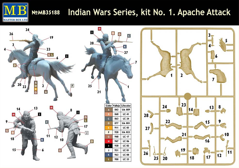 Master Box 35188 Apache Attack. Indian Wars Series, kit No.1 («Апачи атакуют». Серия Индейские войны, набор 1)